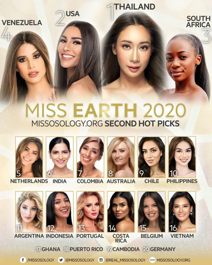 Missosology dự đoán mỹ nhân Thái Lan đăng quang Miss Earth 2020, Thái Thị Hoa cán đích Top 16 Ảnh 1