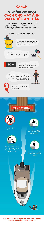 [Infographic] Cách chụp ảnh dưới nước an toàn: Cách đưa máy ảnh xuống nước