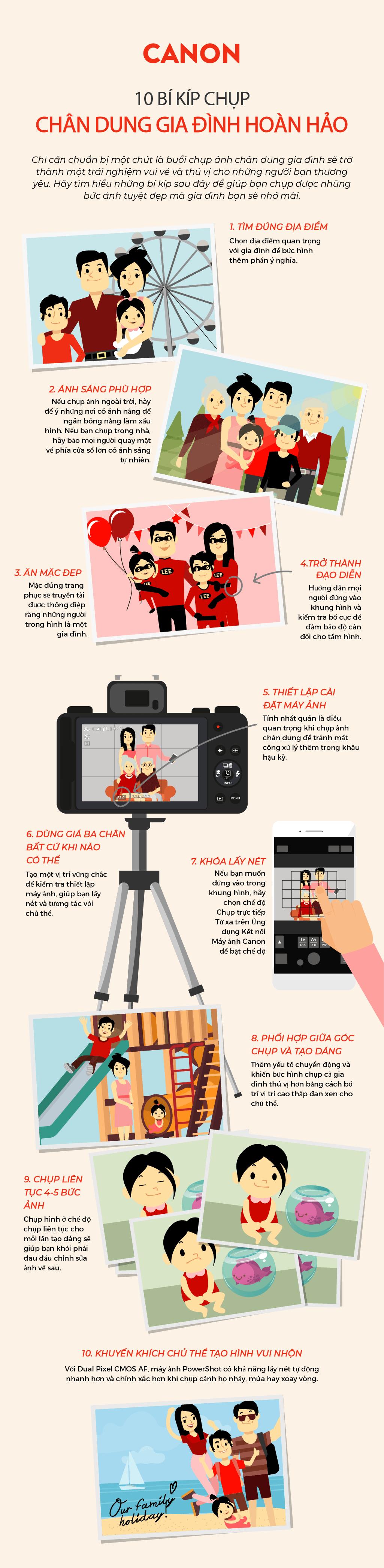 [Infographic] 10 mẹo để chụp những bức hình chân dung gia đình hoàn hảo
