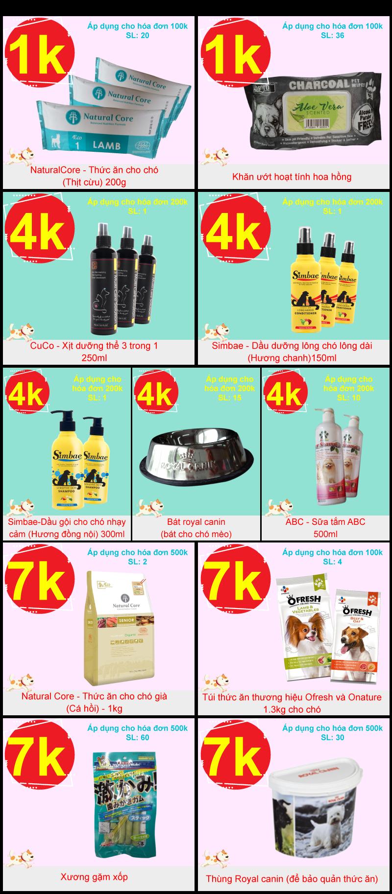 Sắp khai trương Cửa hàng đồ thú cưng PetCity 174 Kim Mã, Hà Nội 02/12/2017 - New Concept Flagship Store