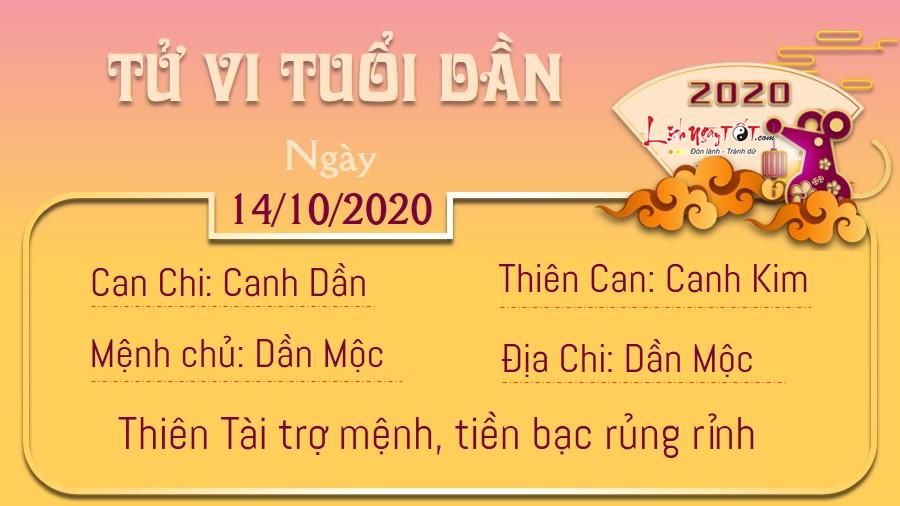Tử vi Thứ 4 ngày 14/10/2020 của 12 con giáp: Hợi thuận lợi, Dậu cẩn thận mất tiền