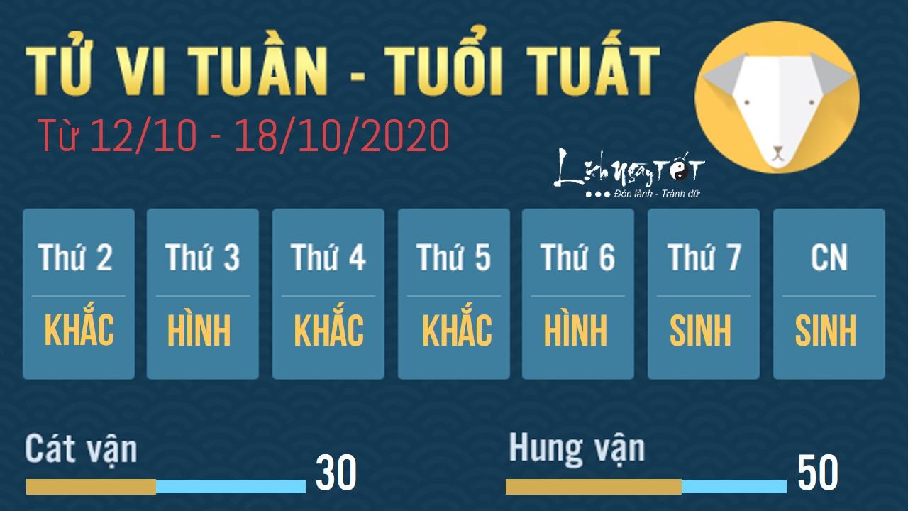 Tử vi tuần mới từ 12 - 18/10/2020 của 12 con giáp: Dần tránh va chạm, Tị được cất nhắc