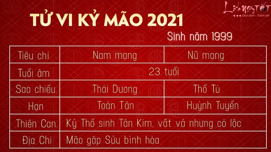 Tử vi tuổi Kỷ Mão 1999 năm 2021: Bước sang ngưỡng cửa mới, có được trải nghiệm đáng nhớ
