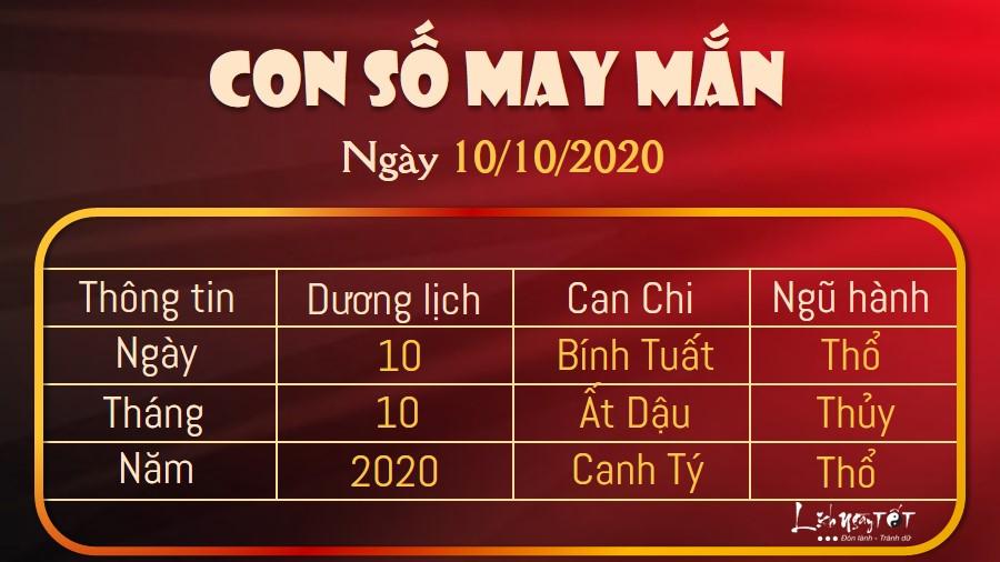 Con số may mắn ngày 10/10/2020 theo năm sinh: Số đẹp hôm nay cho tất cả các tuổi