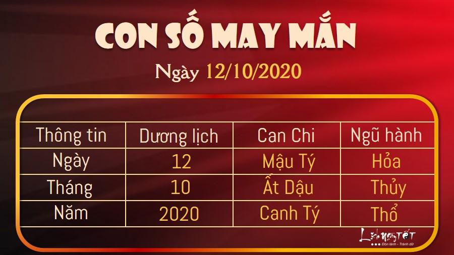 Con số may mắn ngày 12/10/2020 theo năm sinh của bạn: Số đẹp hôm nay cho bạn