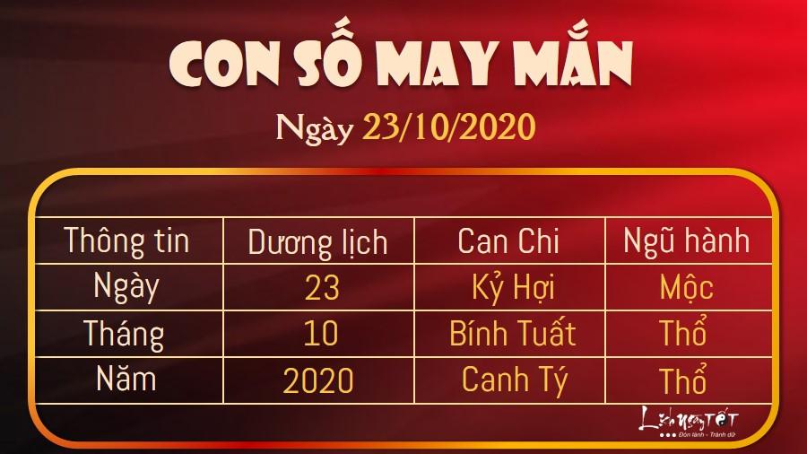 Con số may mắn ngày 23/10/2020 theo tuổi của bạn: Xem số đẹp cho từng tuổi